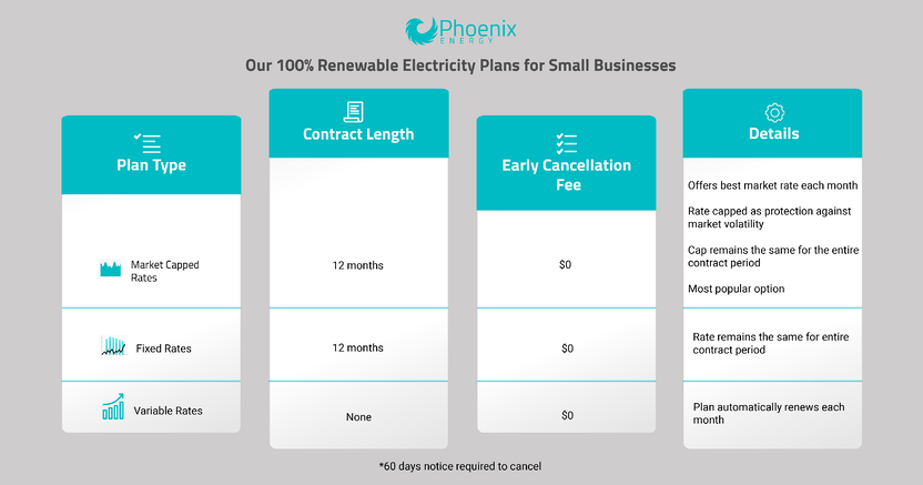 Phoenix will Help Your Business Get Recognized for Being Green